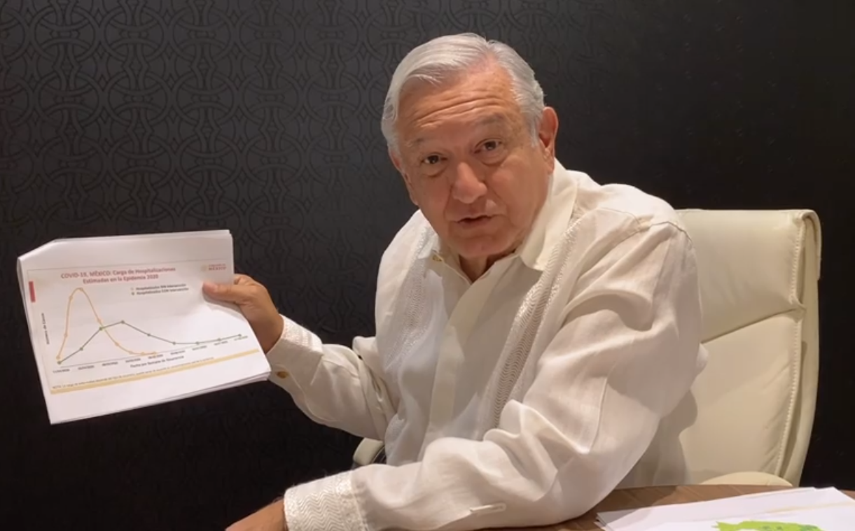 VIDEO Por fin, AMLO pide a mexicanos quedarse en casa