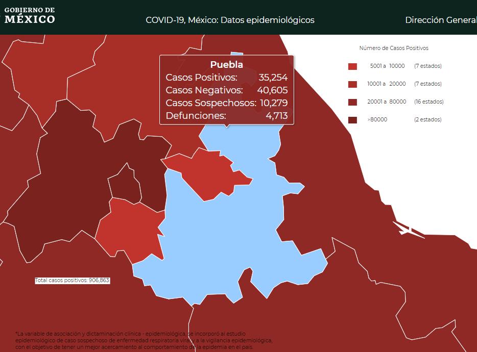 Otra vez se disparan contagios y casos activos de Covid19 en Puebla
