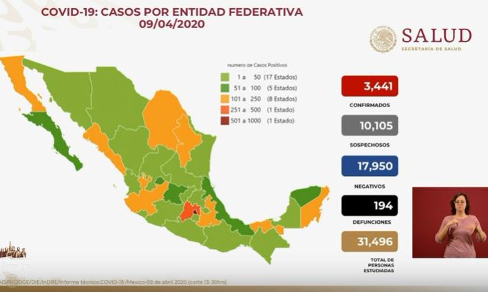 EN VIVO Aumentan a 3 mil 441 los casos de COVID19 en México; hay 194 defunciones