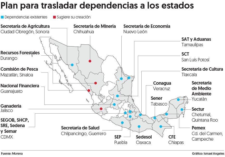 Confirma Barbosa descentralización de SEP federal a Puebla para noviembre