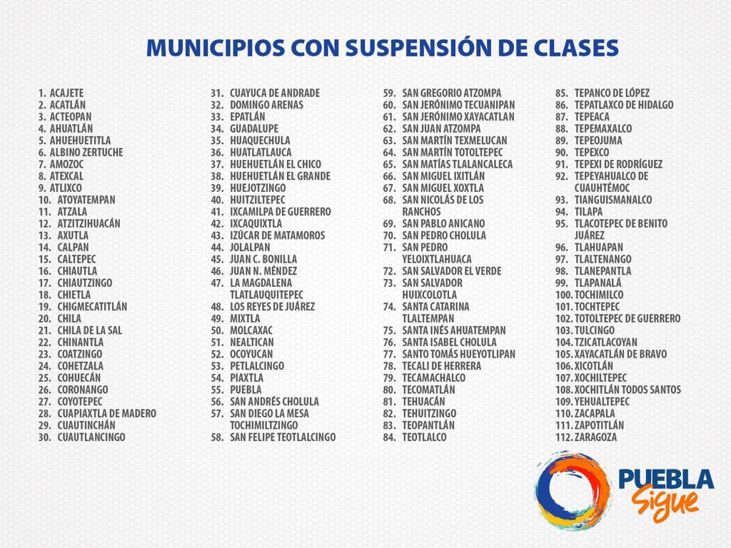 La SEP mantendrá suspensión de clases en 112 municipios de Puebla ...