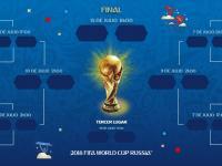 Foto: Copa Mundial FIFA