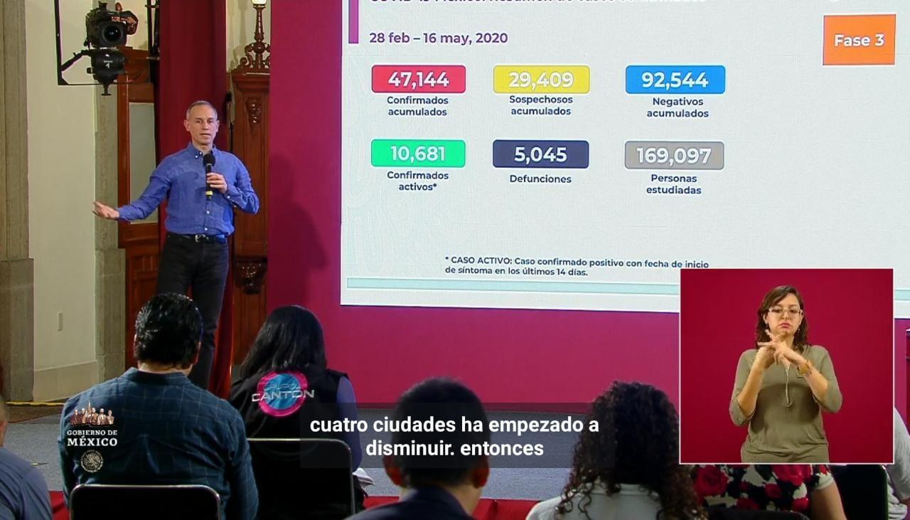 VIDEO Reporta Salud 5 mil 45 personas muertas y 47 mil 144 casos de COVID19