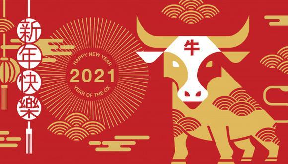 VIDEO Predicciones para el Año Nuevo Chino 2021