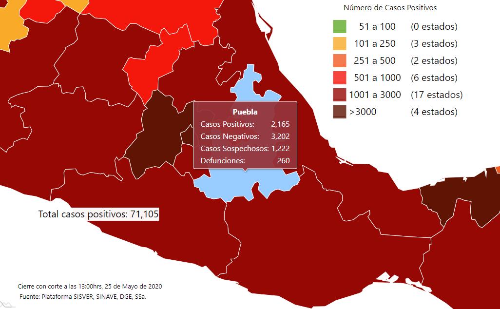 Gobierno de AMLO no reporta 147 decesos por Covid-19 en Puebla