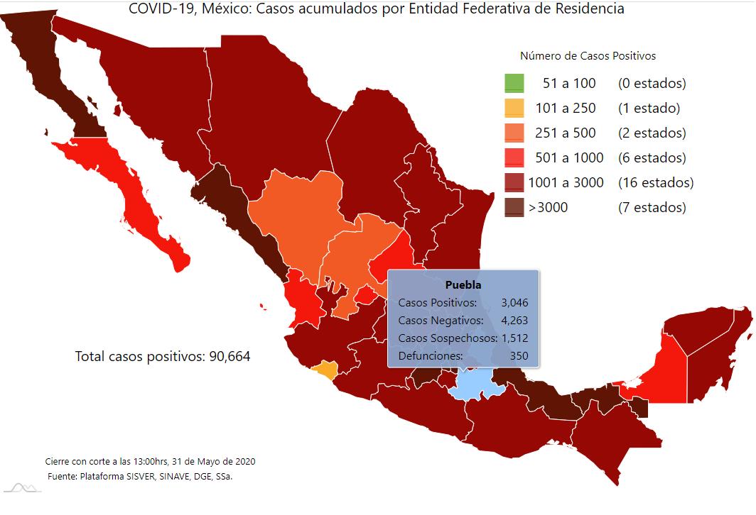 Con más de 3 mil casos de Covid-19 llega Puebla a la Nueva Normalidad