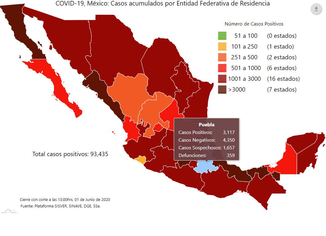 Puebla roza los 500 decesos y cuarto lugar en casos activos de Covid-19