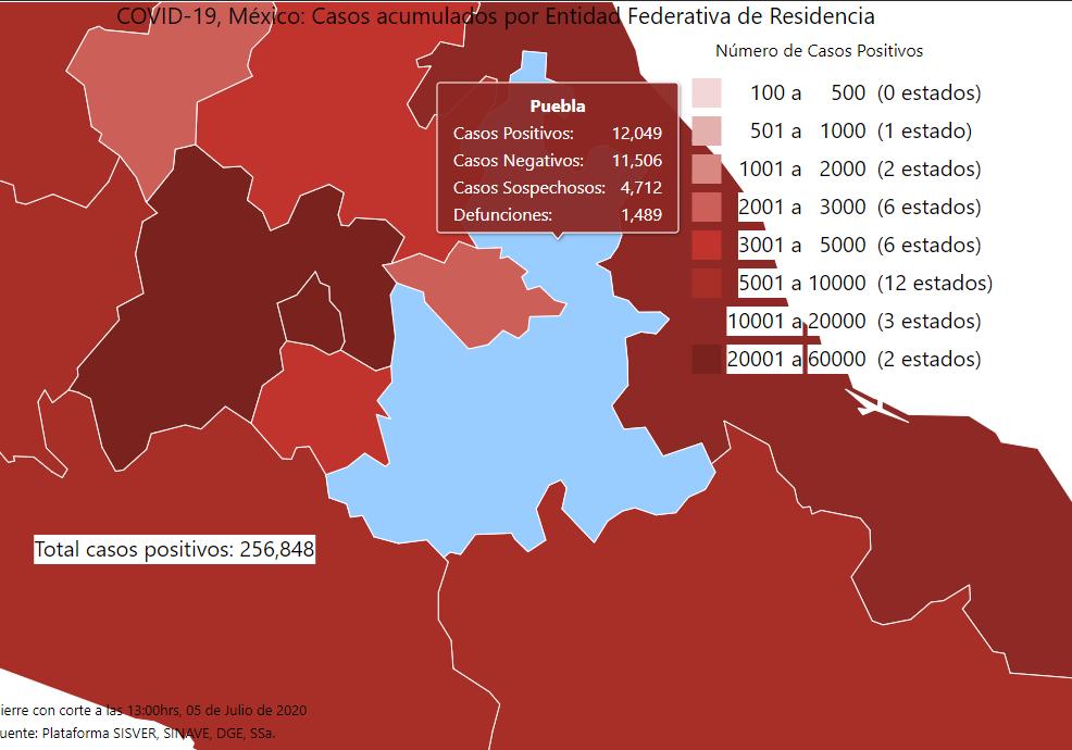Puebla inicia semana con 12 mil casos y mil 500 muertos por Covid19