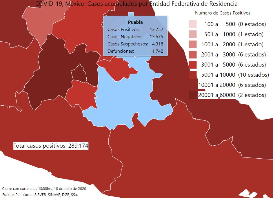 Puebla sumó mil 700 casos y 253 defunciones por Covid19 esta semana