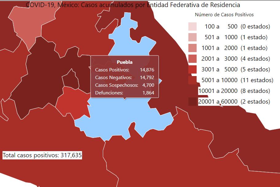 Federación no reporta cientos de casos y decesos de Covid19 en Puebla