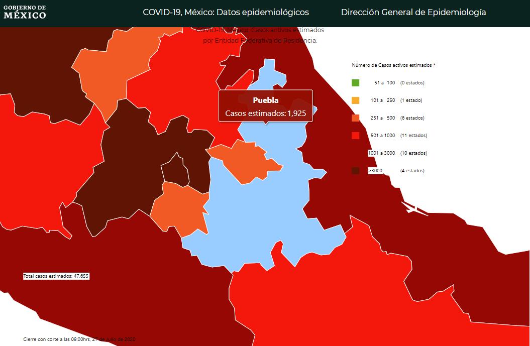 Federación no reporta mil 700 casos y decesos de Covid19 en Puebla