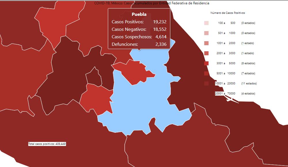 Puebla es de los estados más golpeados por Covid19