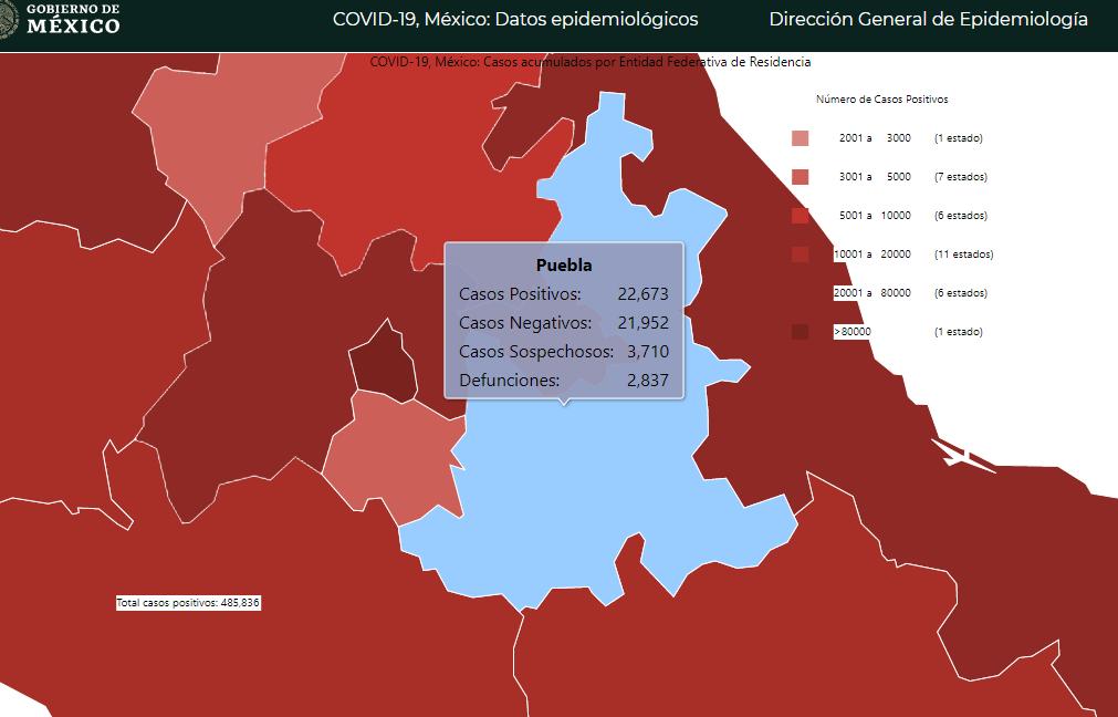 300 contagios y 30 decesos por Covid en 24 horas en Puebla