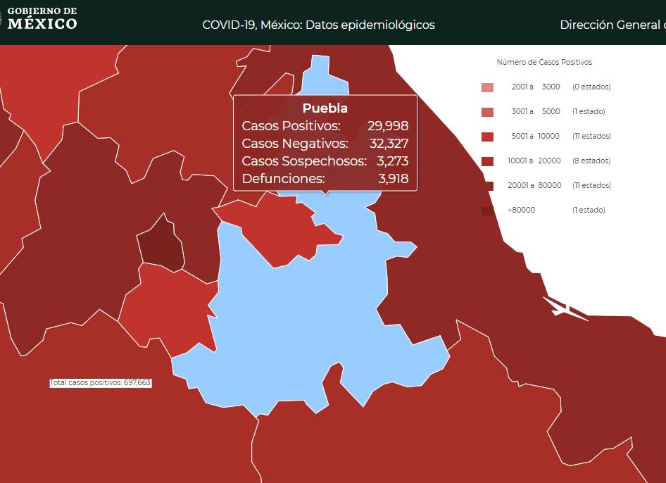 A cuentagotas avanzan cifras de Covid19 en Puebla: van 30 mil casos