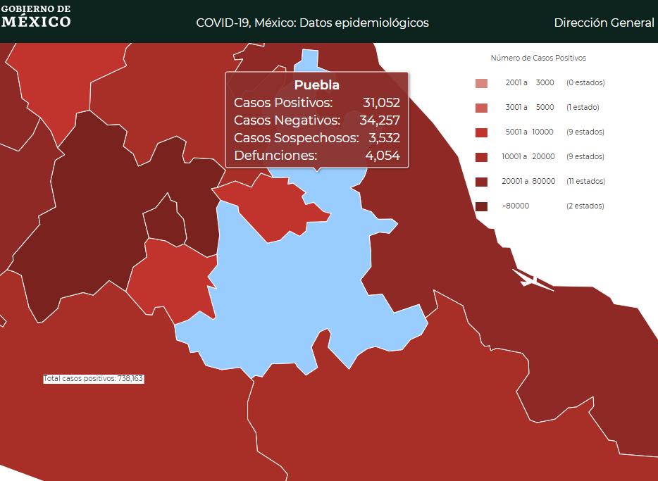 Bajan contagios pero se disparan defunciones por Covid19 en Puebla