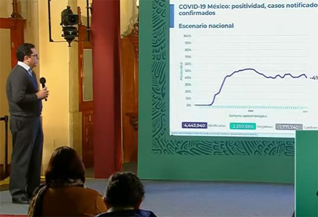 VIDEO México rebasa las 150 mil muertes por Covid19