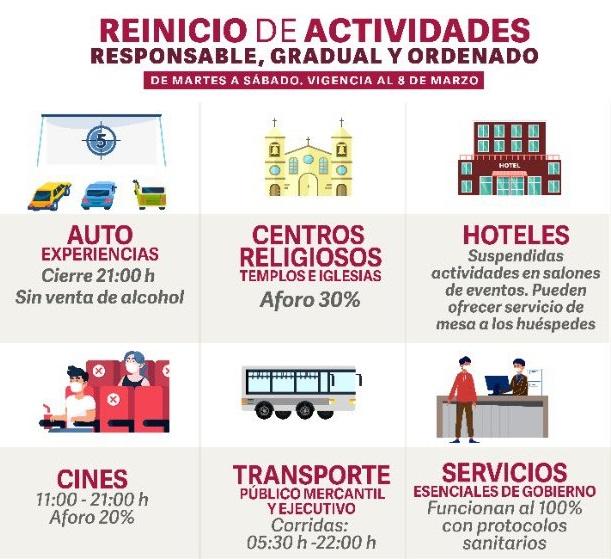 Conoce los detalles del nuevo decreto para contener el covid en Puebla