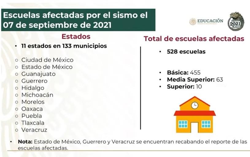 Puebla, entre los 11 estados con escuelas dañadas por sismo del 7S