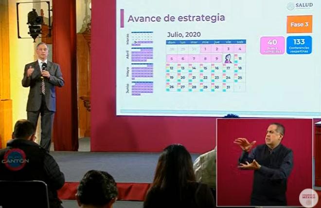 México contabiliza 34,191 muertos y 289,147 positivos de Covid