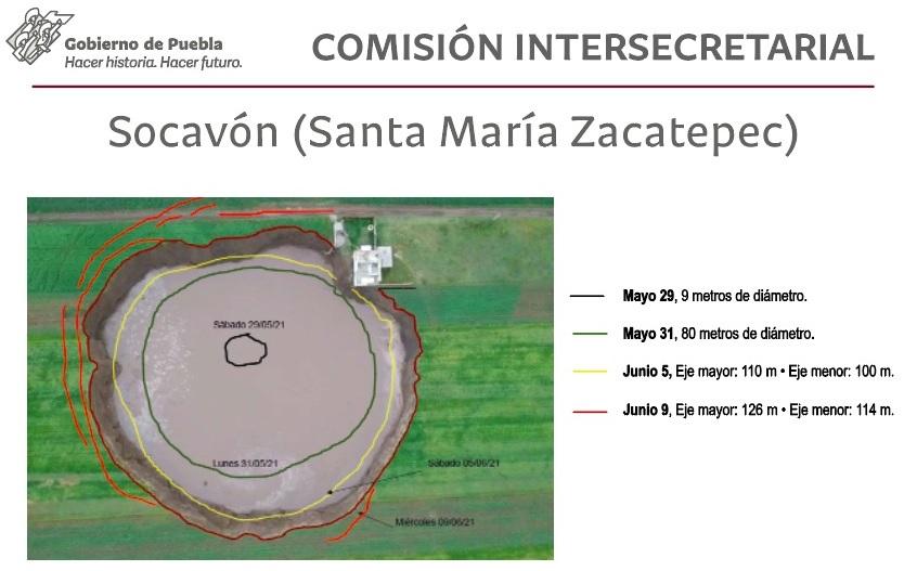 Socavón alcanza 45 metros de profundidad, revela investigador