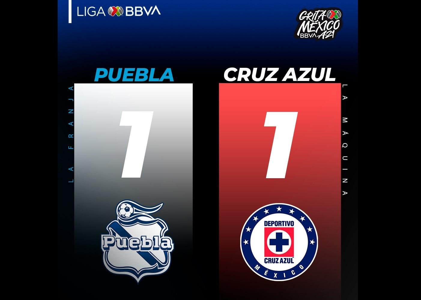 Puras penas con el Puebla, logra empate contra Cruz Azul