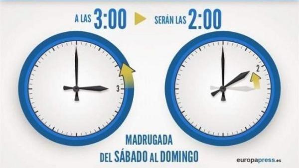 No lo olvides, próximo domingo 25 de octubre hay cambio de horario