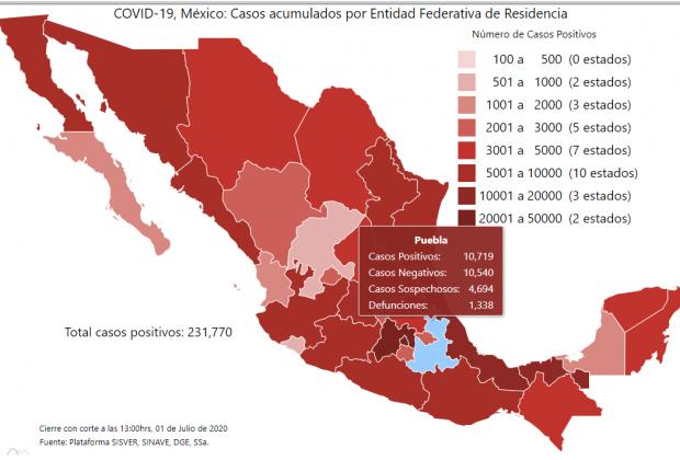 Puebla, cuarto estado en contagios y casos activos de Covid19