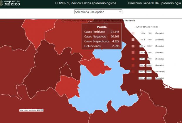 Con más de 2 mil casos activos de Covid19 Puebla reactivará economía