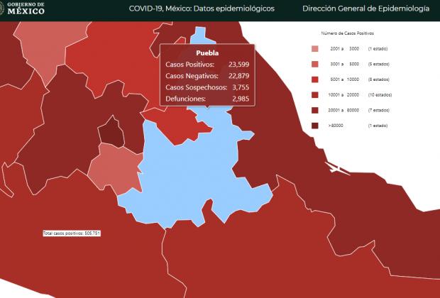 Siguen sin confirmar mil 500 casos y 128 decesos por Covid19 en Puebla