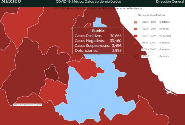 Suma Puebla 99 muertos y 862 casos de Covid19 en 7 días