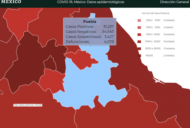 Nuevo repunte de Covid, Puebla sumó 205 casos en un día