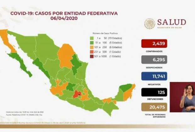 EN VIVO Aumenta a 125 los muertos por coronavirus en México; hay 2439 casos positivos
