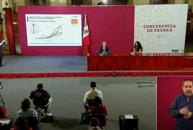 EN VIVO México llega a 33 mil 526 defunciones por Covid