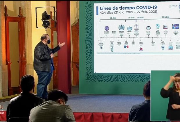 EN VIVO Puebla, de las dos entidades del país con ocupación de camas superior a 50% por covid19
