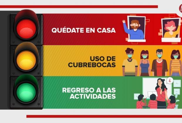 Bajo un mismo semáforo Covid, Puebla y 6 estados más