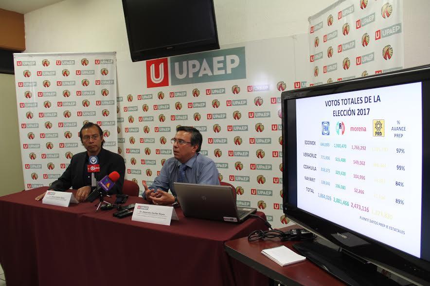 Desprestigio, escándalos y corrupción minan al PRI: UPAEP