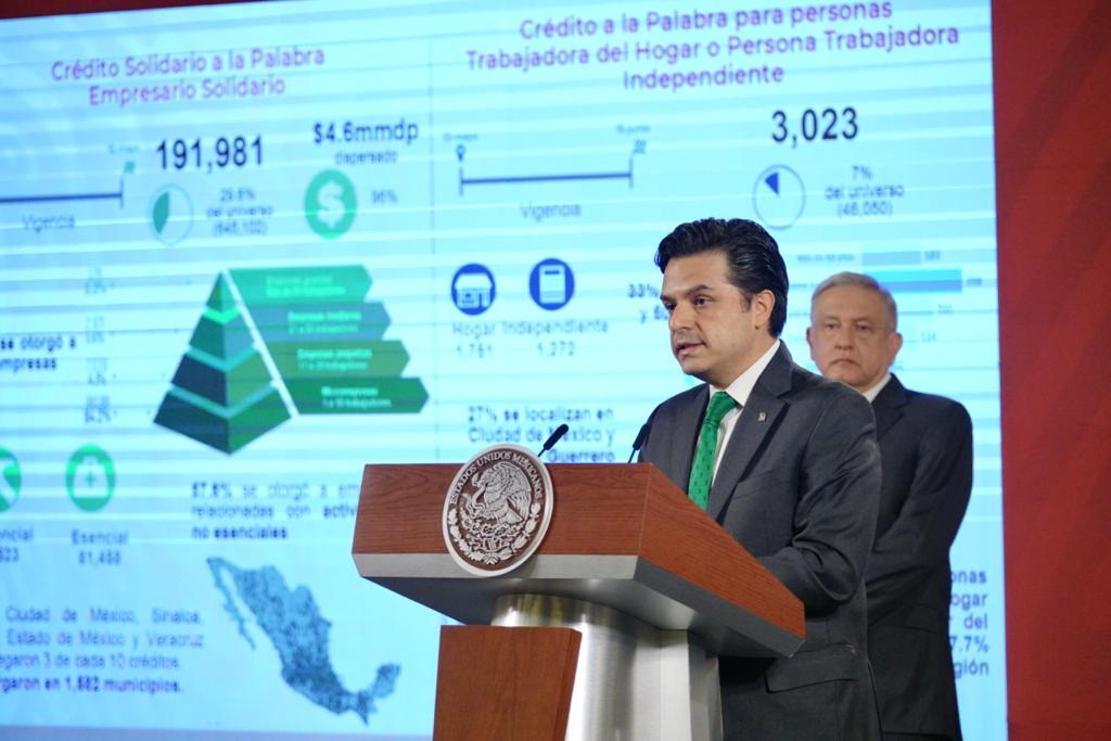 IMSS benefició a 191 mil 981 empresarios con un Crédito Solidario a la Palabra